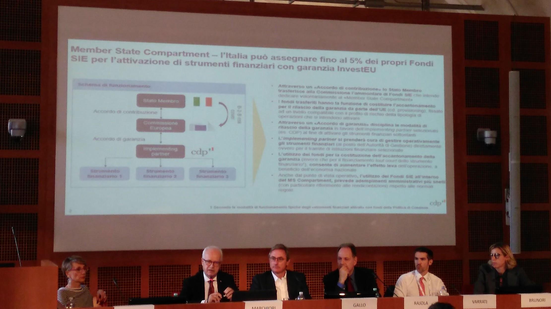Convegno InvestEU ABI-Warrant HUB Roma 30.09.2019